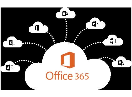 Microsoft Office 365 Part 1