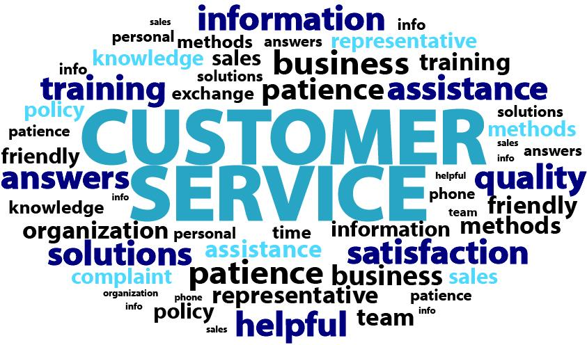 Image is collage of words about customer service on social media